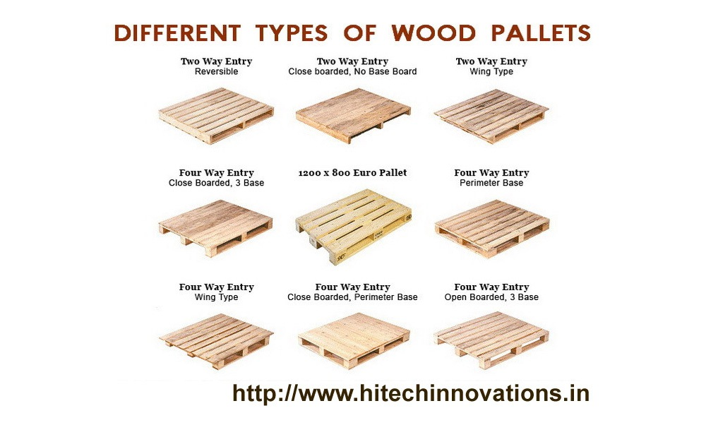 Available Wooden Pallets